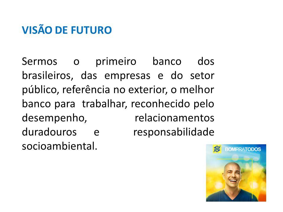 VISÃO DE FUTURO Sermos o primeiro banco dos brasileiros, das empresas e do setor público, referência no exterior, o melhor banco para trabalhar, recon