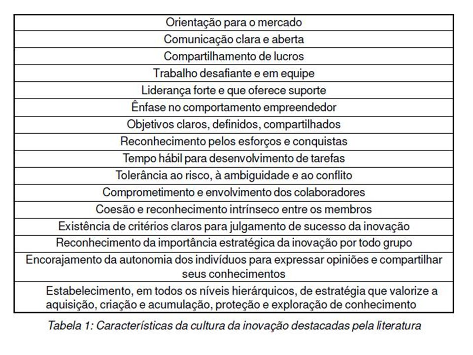 1)Inovação e tomada de risco: 2)Atenção ao detalhe: 3)Orientação resultado: 4)Pessoas orientação: 5)Orientação da equipe: 6)Agressividade: 7)Estabilidade: