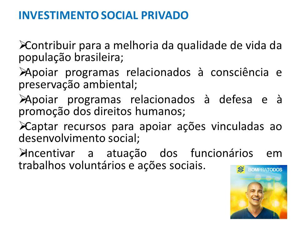 INVESTIMENTO SOCIAL PRIVADO Contribuir para a melhoria da qualidade de vida da população brasileira; Apoiar programas relacionados à consciência e pre