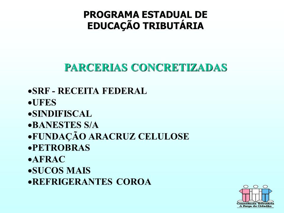 PROGRAMA ESTADUAL DE EDUCAÇÃO TRIBUTÁRIA PARCERIAS CONCRETIZADAS SRF - RECEITA FEDERAL UFES SINDIFISCAL BANESTES S/A FUNDAÇÃO ARACRUZ CELULOSE PETROBRAS AFRAC SUCOS MAIS REFRIGERANTES COROA
