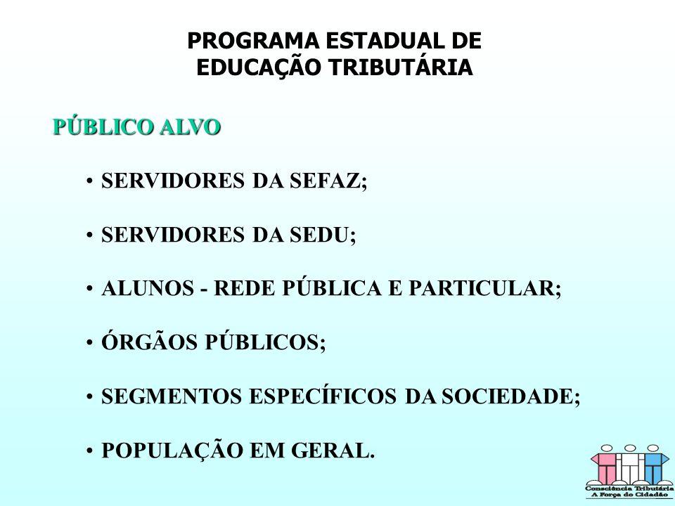 PROGRAMA ESTADUAL DE EDUCAÇÃO TRIBUTÁRIA PÚBLICO ALVO SERVIDORES DA SEFAZ; SERVIDORES DA SEDU; ALUNOS - REDE PÚBLICA E PARTICULAR; ÓRGÃOS PÚBLICOS; SEGMENTOS ESPECÍFICOS DA SOCIEDADE; POPULAÇÃO EM GERAL.