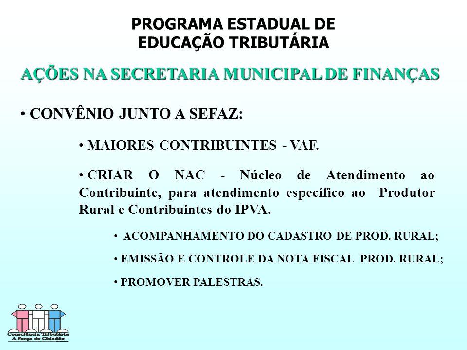 PROGRAMA ESTADUAL DE EDUCAÇÃO TRIBUTÁRIA CRIAR O NAC - Núcleo de Atendimento ao Contribuinte, para atendimento específico ao Produtor Rural e Contribuintes do IPVA.