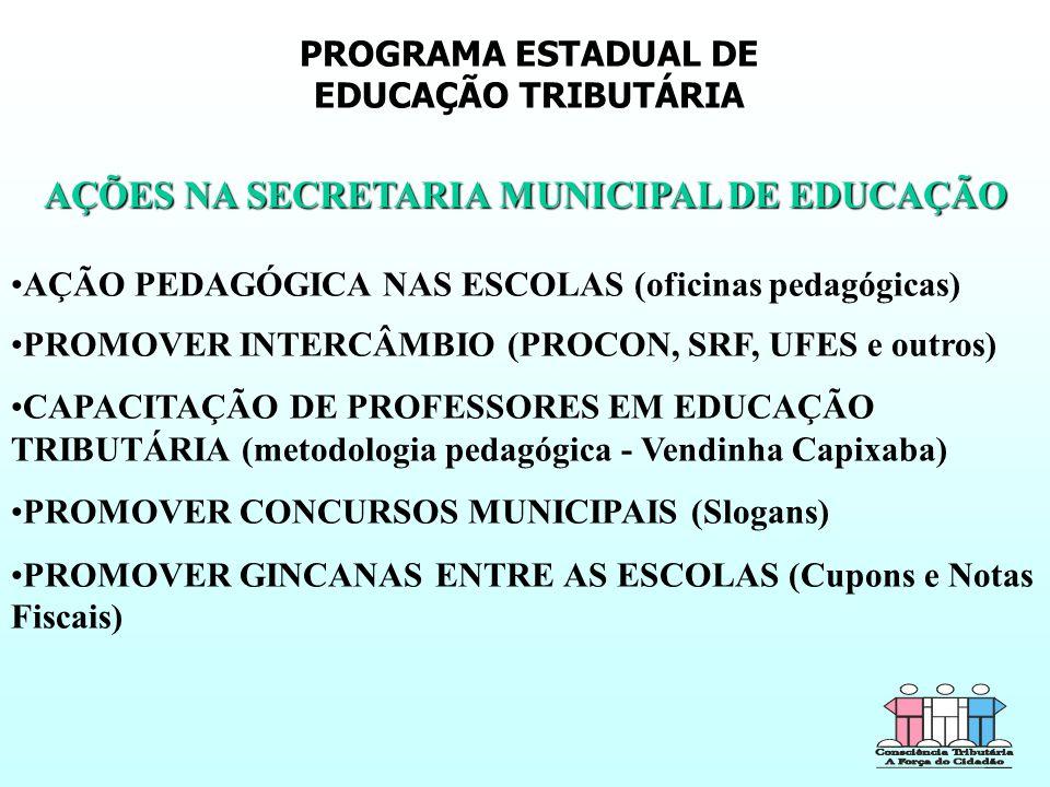 PROGRAMA ESTADUAL DE EDUCAÇÃO TRIBUTÁRIA AÇÕES NA SECRETARIA MUNICIPAL DE EDUCAÇÃO AÇÃO PEDAGÓGICA NAS ESCOLAS (oficinas pedagógicas) PROMOVER INTERCÂMBIO (PROCON, SRF, UFES e outros) CAPACITAÇÃO DE PROFESSORES EM EDUCAÇÃO TRIBUTÁRIA (metodologia pedagógica - Vendinha Capixaba) PROMOVER CONCURSOS MUNICIPAIS (Slogans) PROMOVER GINCANAS ENTRE AS ESCOLAS (Cupons e Notas Fiscais)