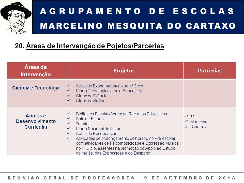 AGRUPAMENTO DE ESCOLAS MARCELINO MESQUITA DO CARTAXO REUNIÃO GERAL DE PROFESSORES. 9 DE SETEMBRO DE 2013 20. Áreas de Intervenção de Pojetos/Parcerias