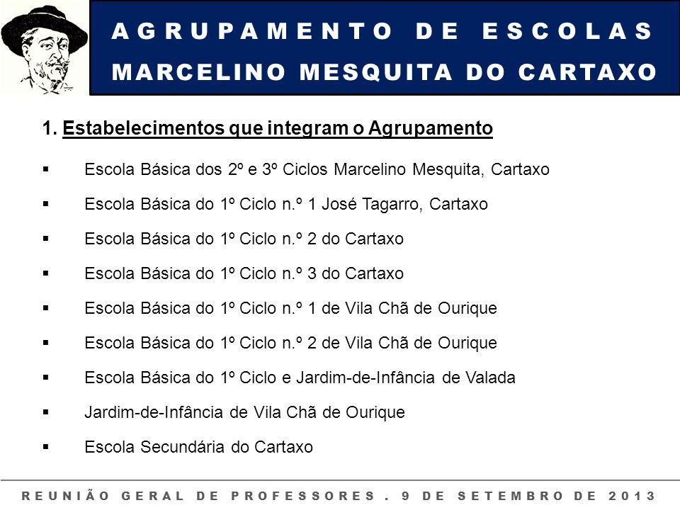 AGRUPAMENTO DE ESCOLAS MARCELINO MESQUITA DO CARTAXO REUNIÃO GERAL DE PROFESSORES. 9 DE SETEMBRO DE 2013 1. Estabelecimentos que integram o Agrupament