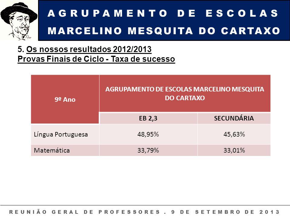 AGRUPAMENTO DE ESCOLAS MARCELINO MESQUITA DO CARTAXO REUNIÃO GERAL DE PROFESSORES. 9 DE SETEMBRO DE 2013 5. Os nossos resultados 2012/2013 Provas Fina
