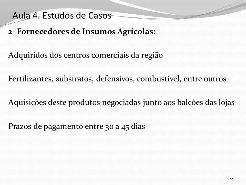 Aula 4. Estudos de Casos 2- Fornecedores de Insumos Agrícolas: Adquiridos dos centros comerciais da região Fertilizantes, substratos, defensivos, comb