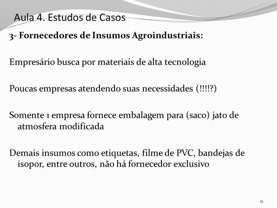 Aula 4. Estudos de Casos 3- Fornecedores de Insumos Agroindustriais: Empresário busca por materiais de alta tecnologia Poucas empresas atendendo suas