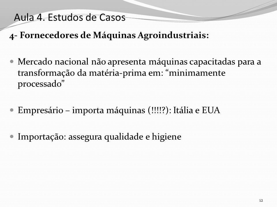 Aula 4. Estudos de Casos 4- Fornecedores de Máquinas Agroindustriais: Mercado nacional não apresenta máquinas capacitadas para a transformação da maté