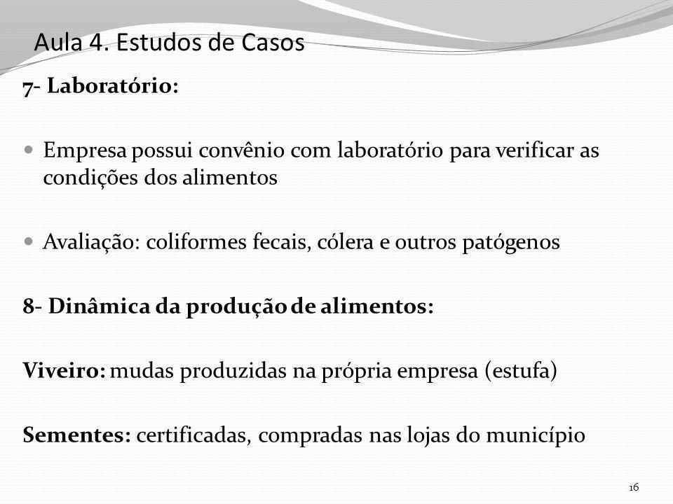 Aula 4. Estudos de Casos 7- Laboratório: Empresa possui convênio com laboratório para verificar as condições dos alimentos Avaliação: coliformes fecai