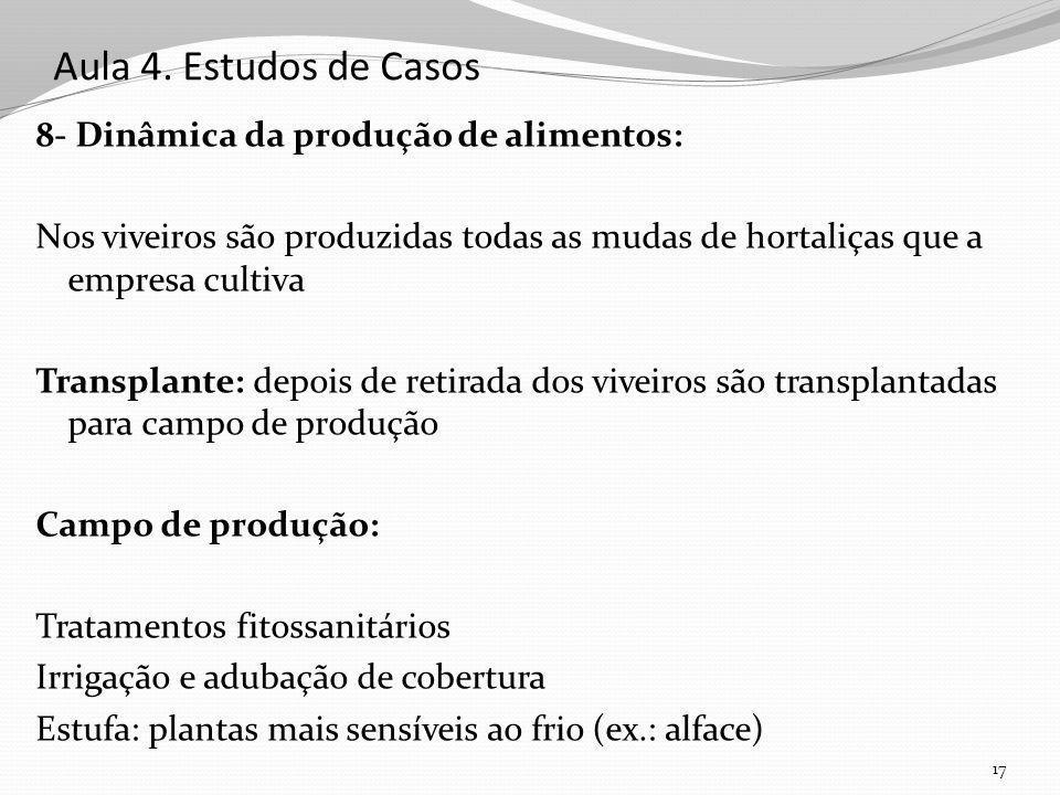 Aula 4. Estudos de Casos 8- Dinâmica da produção de alimentos: Nos viveiros são produzidas todas as mudas de hortaliças que a empresa cultiva Transpla