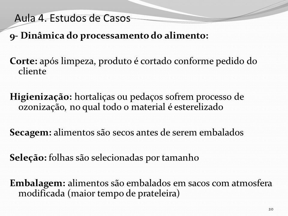 Aula 4. Estudos de Casos 9- Dinâmica do processamento do alimento: Corte: após limpeza, produto é cortado conforme pedido do cliente Higienização: hor