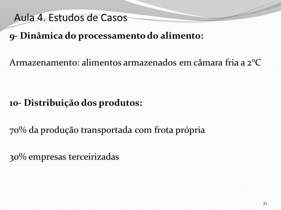 Aula 4. Estudos de Casos 9- Dinâmica do processamento do alimento: Armazenamento: alimentos armazenados em câmara fria a 2°C 10- Distribuição dos prod