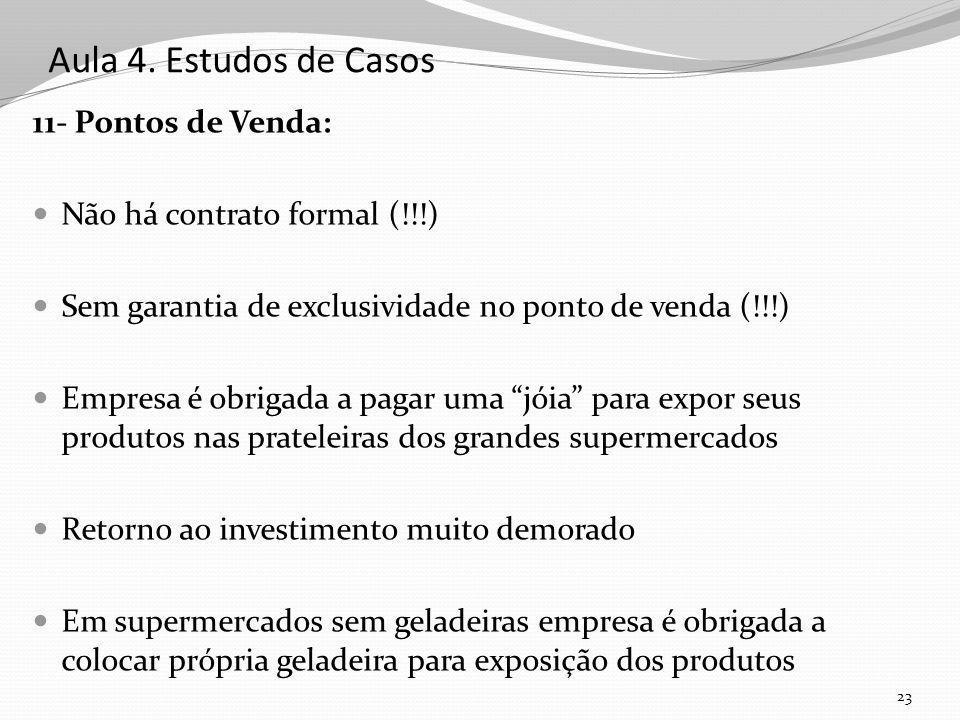 Aula 4. Estudos de Casos 11- Pontos de Venda: Não há contrato formal (!!!) Sem garantia de exclusividade no ponto de venda (!!!) Empresa é obrigada a