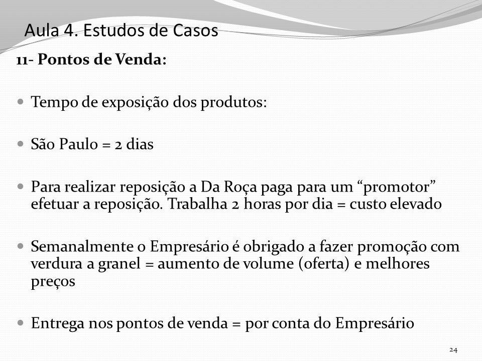 Aula 4. Estudos de Casos 11- Pontos de Venda: Tempo de exposição dos produtos: São Paulo = 2 dias Para realizar reposição a Da Roça paga para um promo