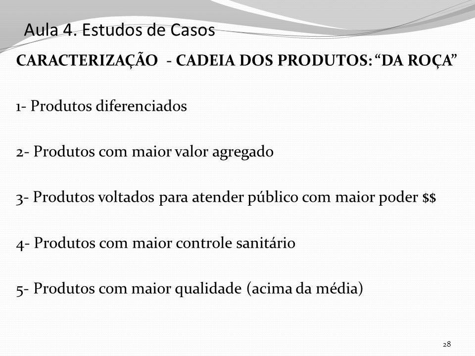 Aula 4. Estudos de Casos CARACTERIZAÇÃO - CADEIA DOS PRODUTOS: DA ROÇA 1- Produtos diferenciados 2- Produtos com maior valor agregado 3- Produtos volt