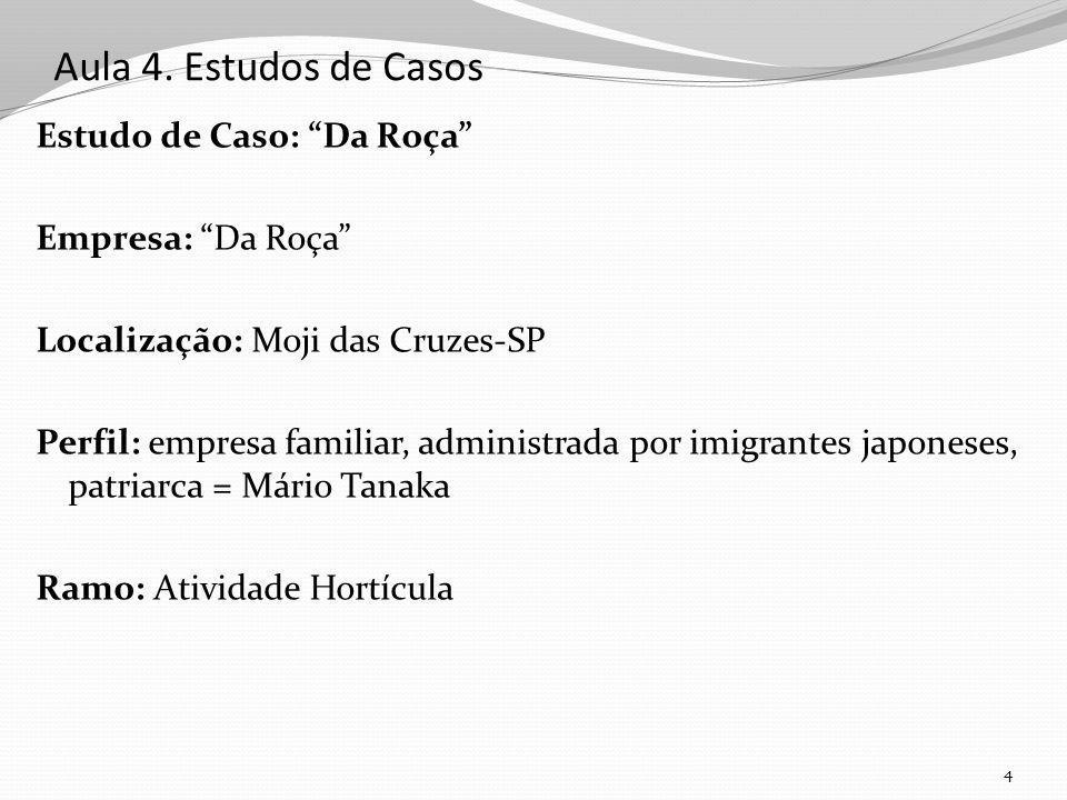 Aula 4. Estudos de Casos Estudo de Caso: Da Roça Empresa: Da Roça Localização: Moji das Cruzes-SP Perfil: empresa familiar, administrada por imigrante