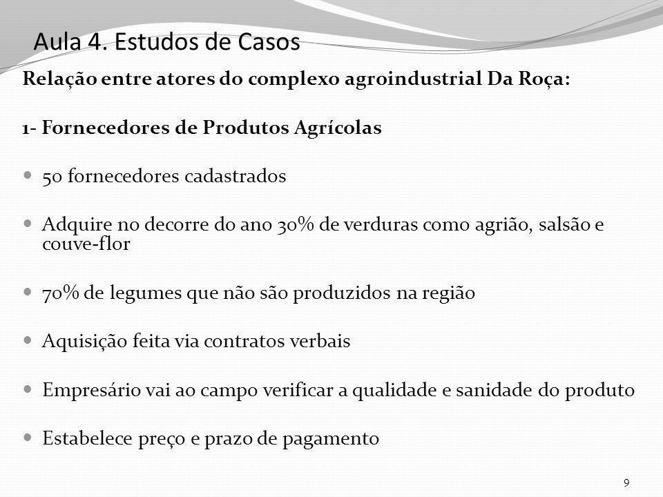 Aula 4. Estudos de Casos Relação entre atores do complexo agroindustrial Da Roça: 1- Fornecedores de Produtos Agrícolas 50 fornecedores cadastrados Ad
