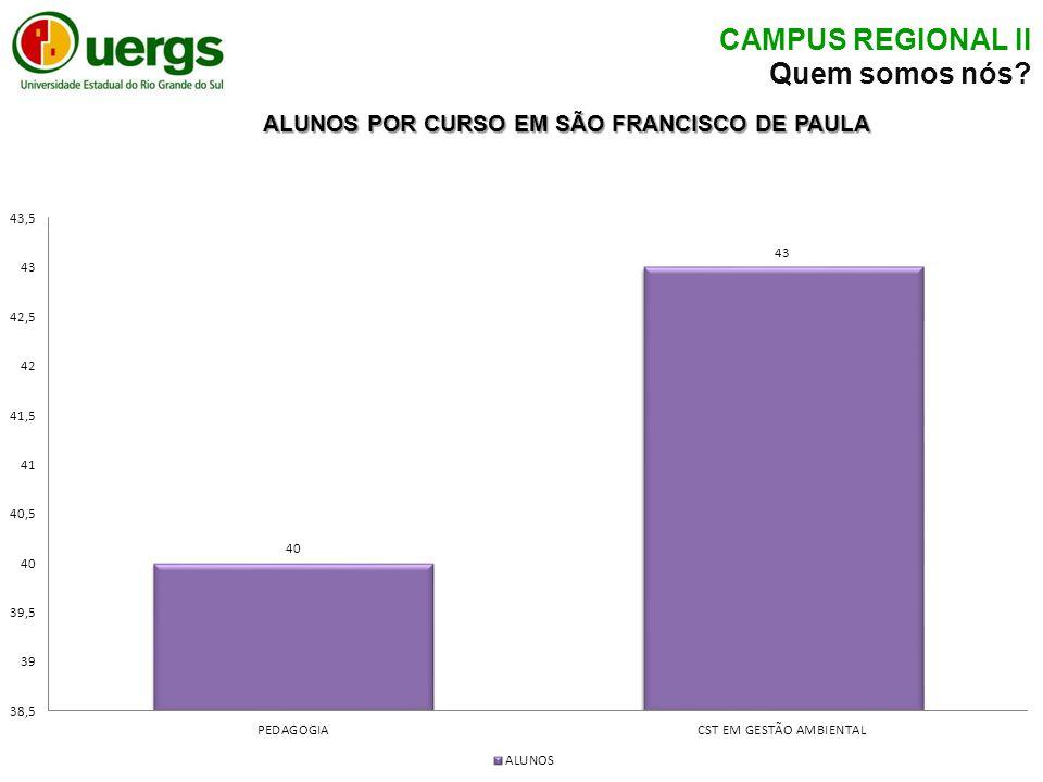 CAMPUS REGIONAL II Quem somos nós? ALUNOS POR CURSO EM SÃO FRANCISCO DE PAULA