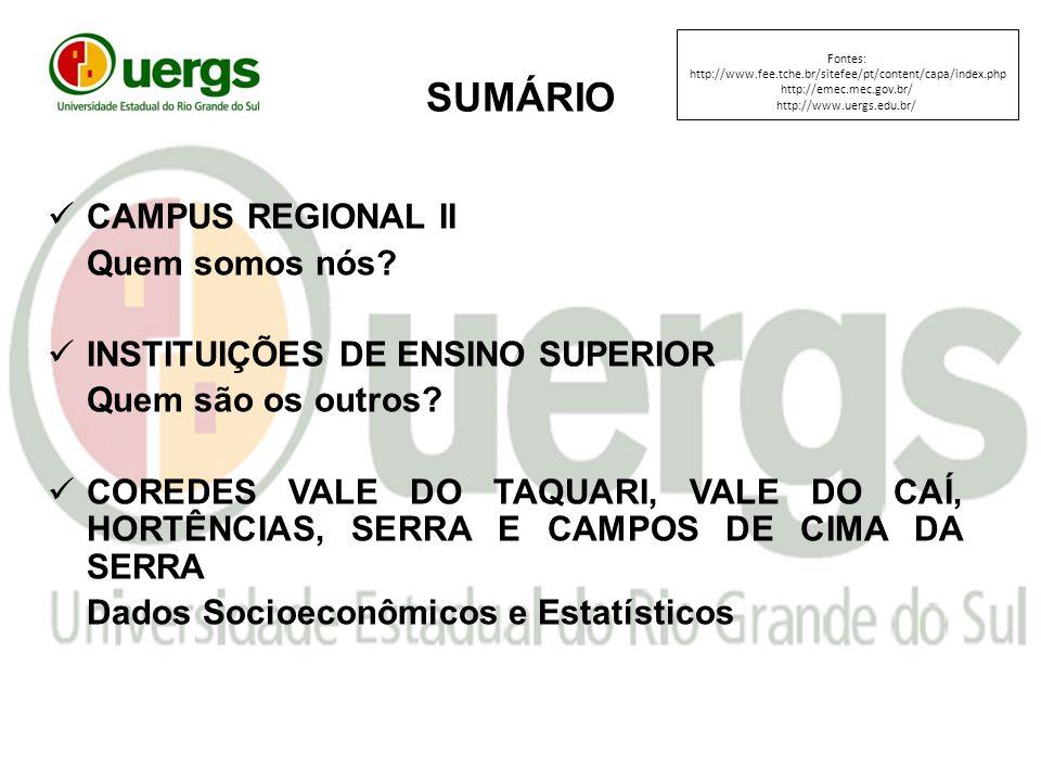 SUMÁRIO CAMPUS REGIONAL II Quem somos nós. INSTITUIÇÕES DE ENSINO SUPERIOR Quem são os outros.