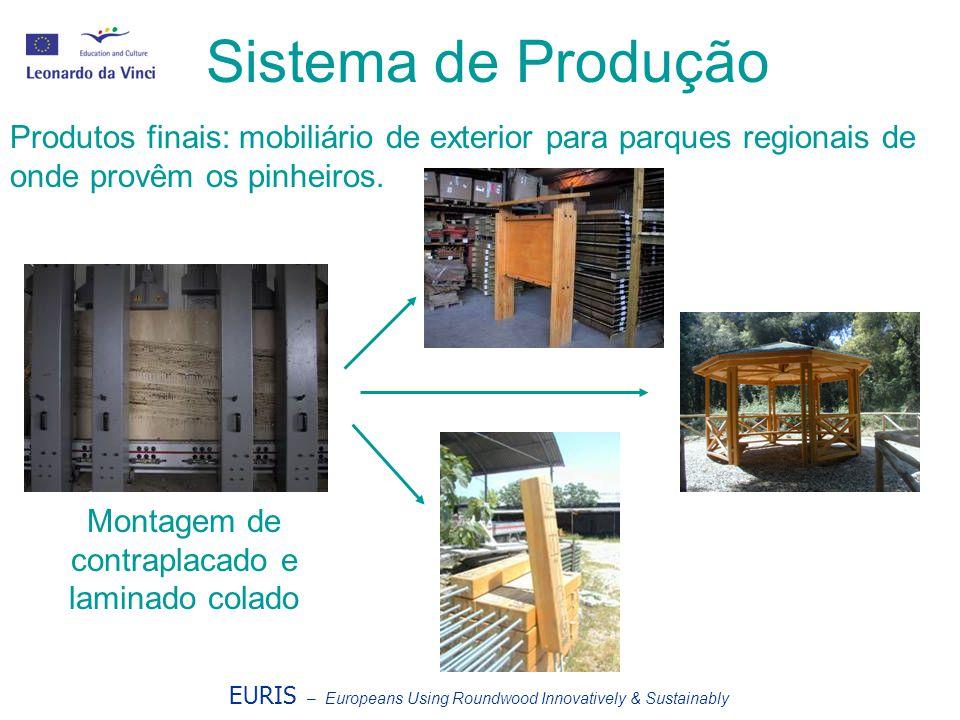 EURIS – Europeans Using Roundwood Innovatively & Sustainably Sistema de Produção Produtos finais: mobiliário de exterior para parques regionais de ond
