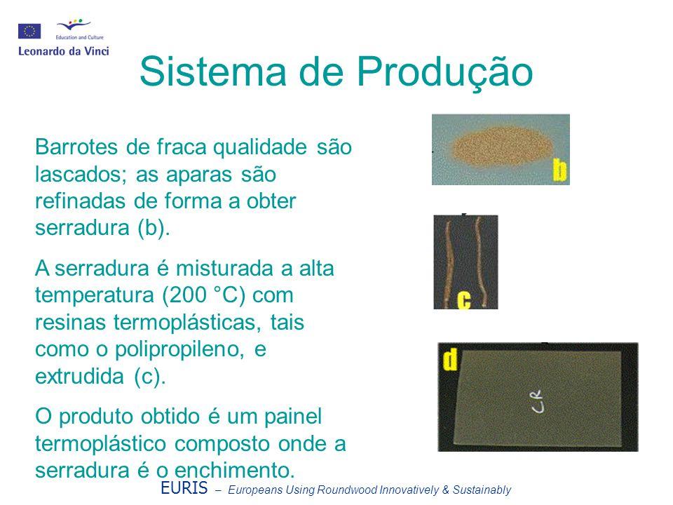 EURIS – Europeans Using Roundwood Innovatively & Sustainably Sistema de Produção Barrotes de fraca qualidade são lascados; as aparas são refinadas de