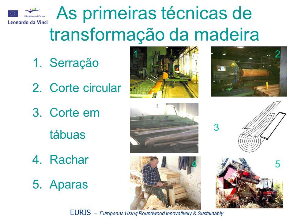 EURIS – Europeans Using Roundwood Innovatively & Sustainably As primeiras técnicas de transformação da madeira 1.Serração 2.Corte circular 3.Corte em