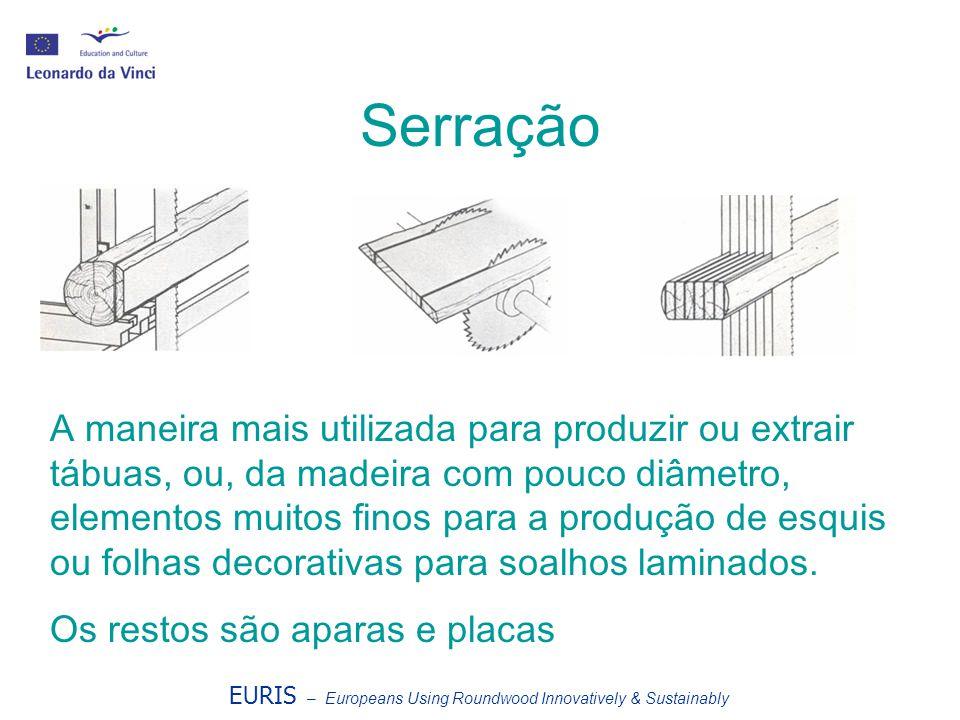 Serração A maneira mais utilizada para produzir ou extrair tábuas, ou, da madeira com pouco diâmetro, elementos muitos finos para a produção de esquis