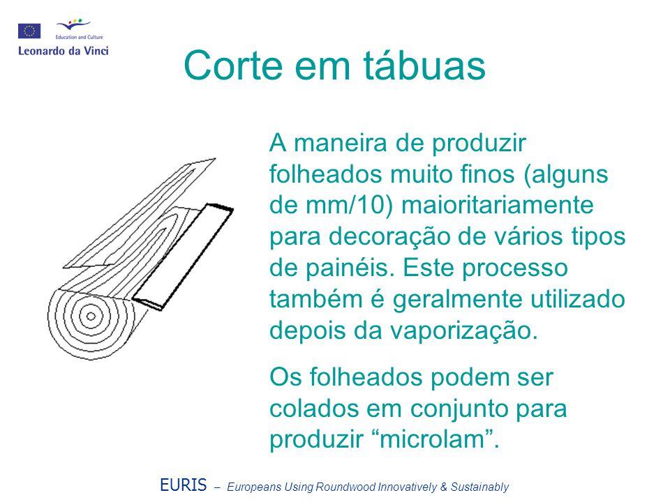 EURIS – Europeans Using Roundwood Innovatively & Sustainably Corte em tábuas A maneira de produzir folheados muito finos (alguns de mm/10) maioritaria