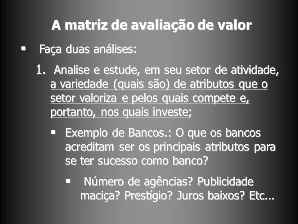 A matriz de avaliação de valor Faça duas análises: Faça duas análises: 1. Analise e estude, em seu setor de atividade, a variedade (quais são) de atri