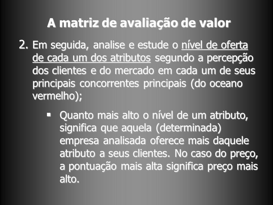 A matriz de avaliação de valor 2. Em seguida, analise e estude o nível de oferta de cada um dos atributos segundo a percepção dos clientes e do mercad
