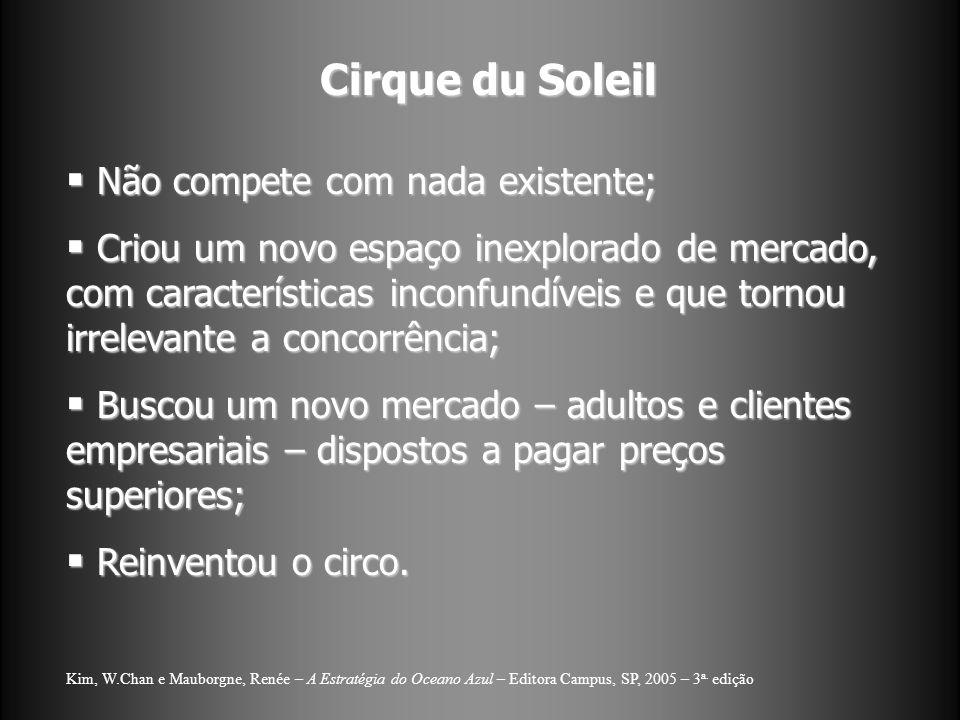 Cirque du Soleil Não compete com nada existente; Não compete com nada existente; Criou um novo espaço inexplorado de mercado, com características inco