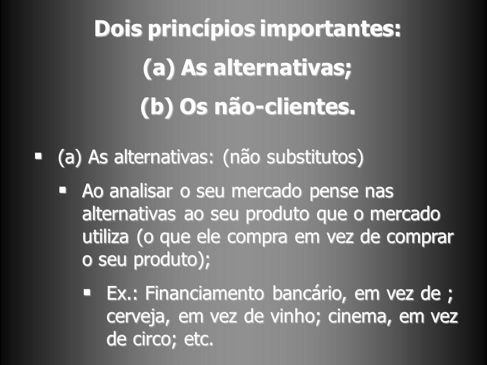 Dois princípios importantes: (a) As alternativas; (b) Os não-clientes. (a) As alternativas: (não substitutos) (a) As alternativas: (não substitutos) A