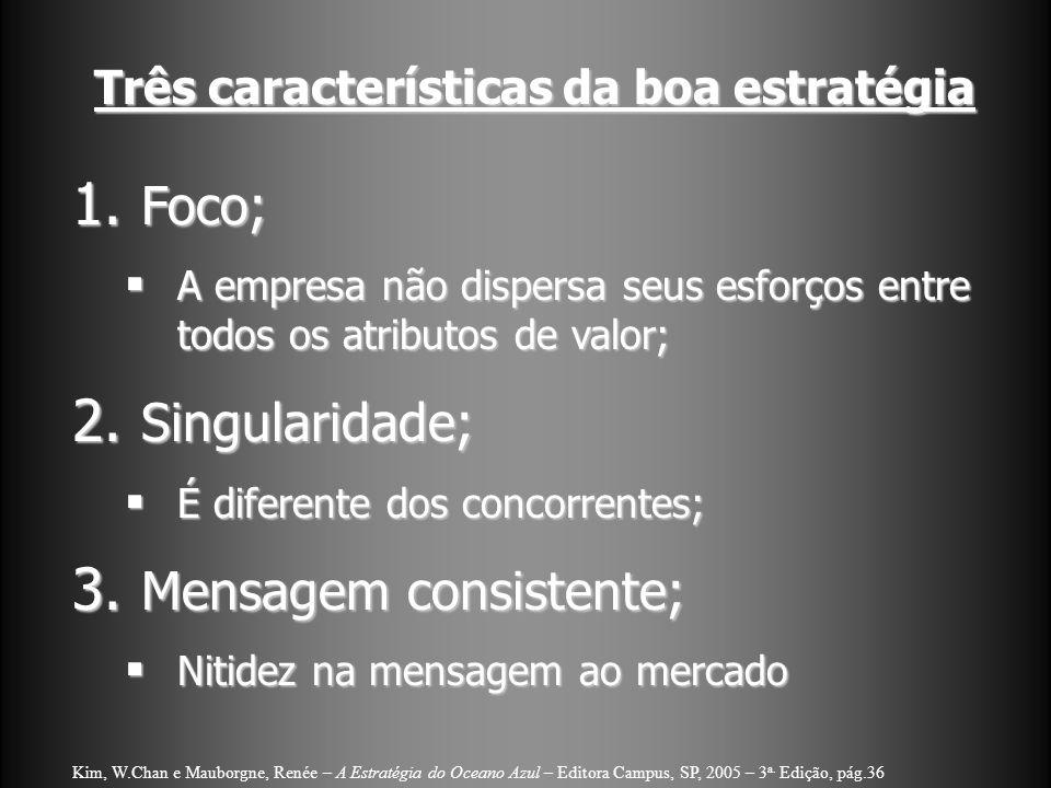 Três características da boa estratégia 1. Foco; A empresa não dispersa seus esforços entre todos os atributos de valor; A empresa não dispersa seus es