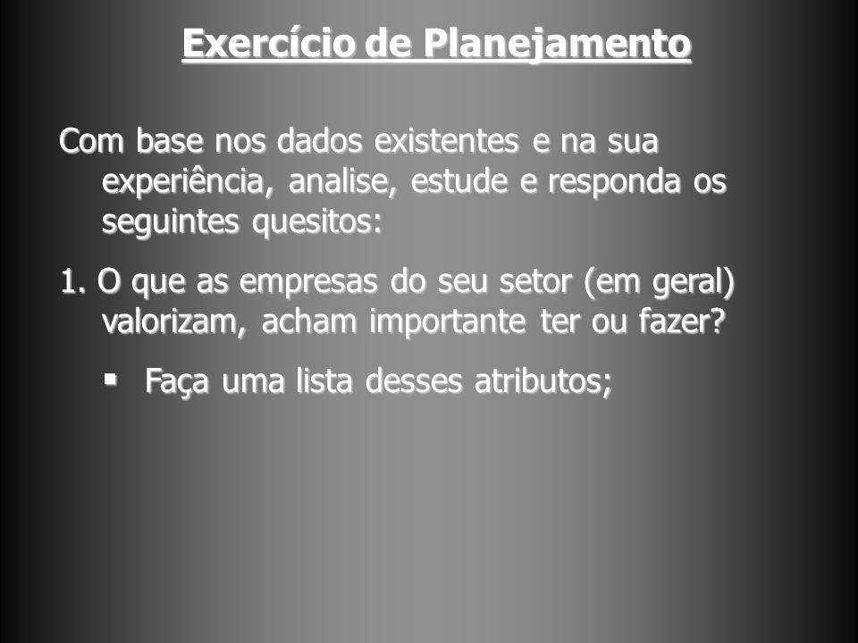 Exercício de Planejamento Com base nos dados existentes e na sua experiência, analise, estude e responda os seguintes quesitos: 1.
