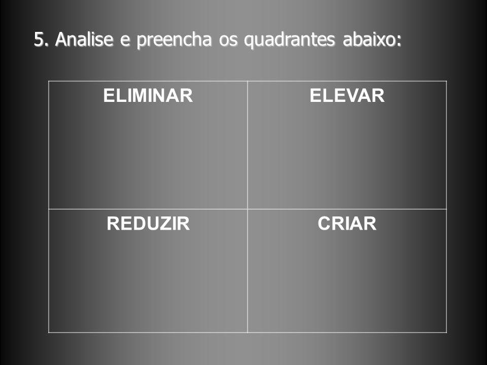 5. Analise e preencha os quadrantes abaixo: ELIMINAR ELEVAR REDUZIRCRIAR
