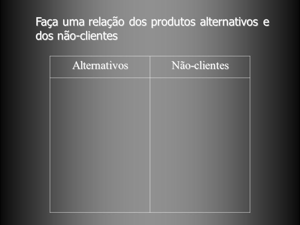Faça uma relação dos produtos alternativos e dos não-clientes AlternativosNão-clientes
