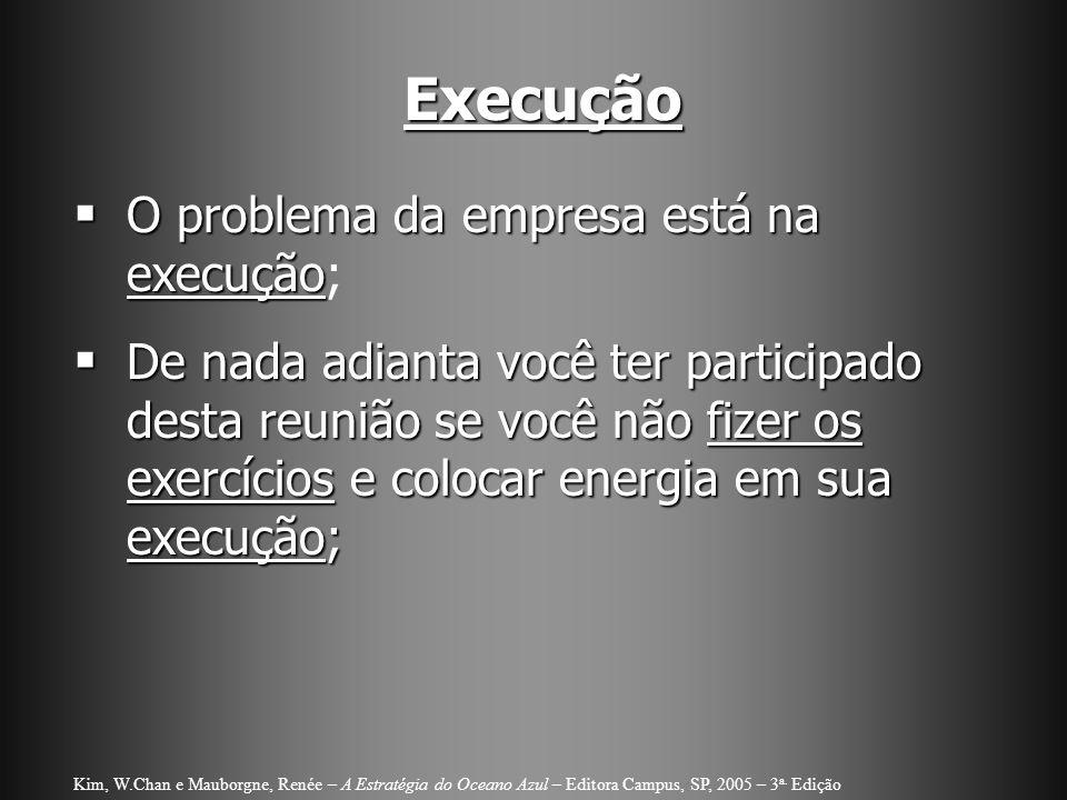 Execução O problema da empresa está na execução O problema da empresa está na execução; De nada adianta você ter participado desta reunião se você não