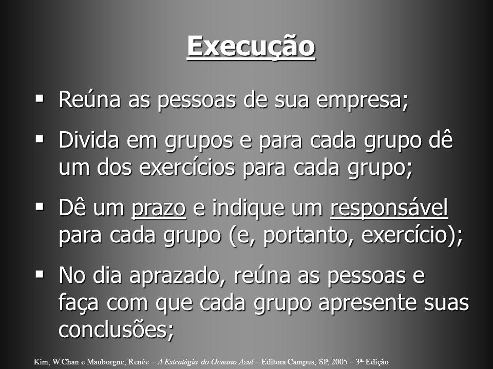 Reúna as pessoas de sua empresa; Reúna as pessoas de sua empresa; Divida em grupos e para cada grupo dê um dos exercícios para cada grupo; Divida em grupos e para cada grupo dê um dos exercícios para cada grupo; Dê um prazo e indique um responsável para cada grupo (e, portanto, exercício); Dê um prazo e indique um responsável para cada grupo (e, portanto, exercício); No dia aprazado, reúna as pessoas e faça com que cada grupo apresente suas conclusões; No dia aprazado, reúna as pessoas e faça com que cada grupo apresente suas conclusões; Kim, W.Chan e Mauborgne, Renée – A Estratégia do Oceano Azul – Editora Campus, SP, 2005 – 3 a.
