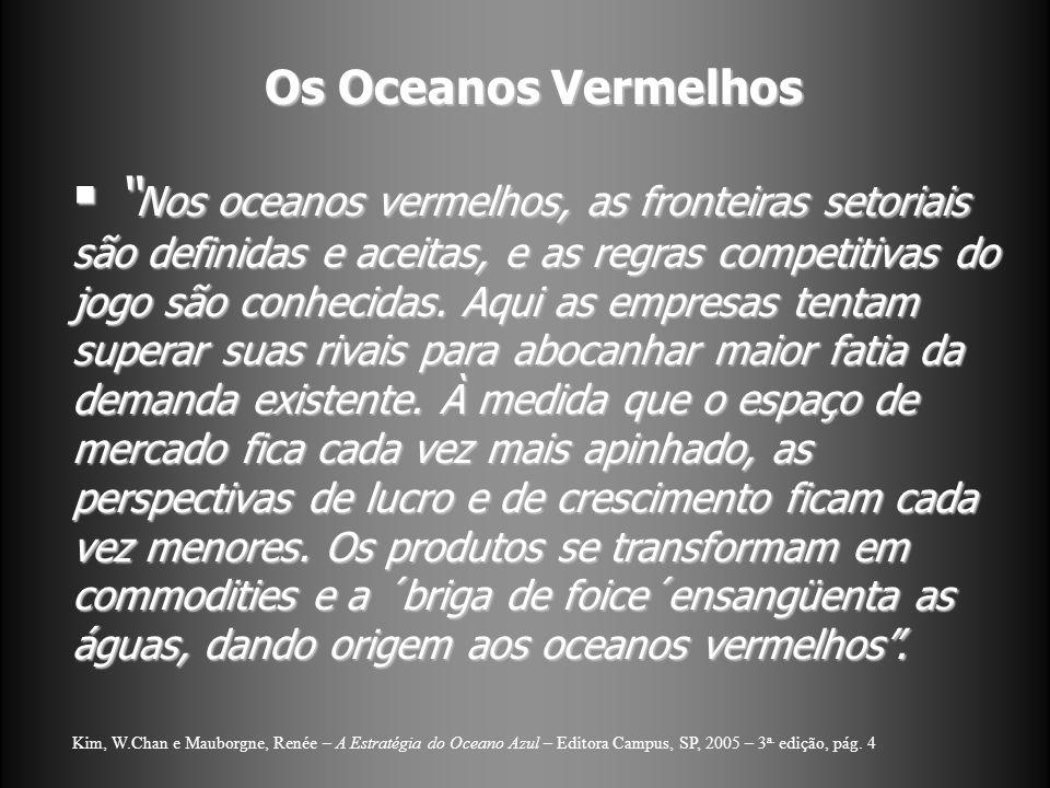 Os Oceanos Vermelhos Nos oceanos vermelhos, as fronteiras setoriais são definidas e aceitas, e as regras competitivas do jogo são conhecidas. Aqui as