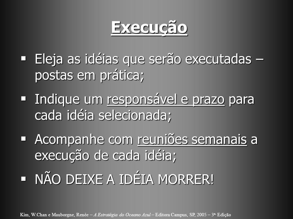 Eleja as idéias que serão executadas – postas em prática; Eleja as idéias que serão executadas – postas em prática; Indique um responsável e prazo par