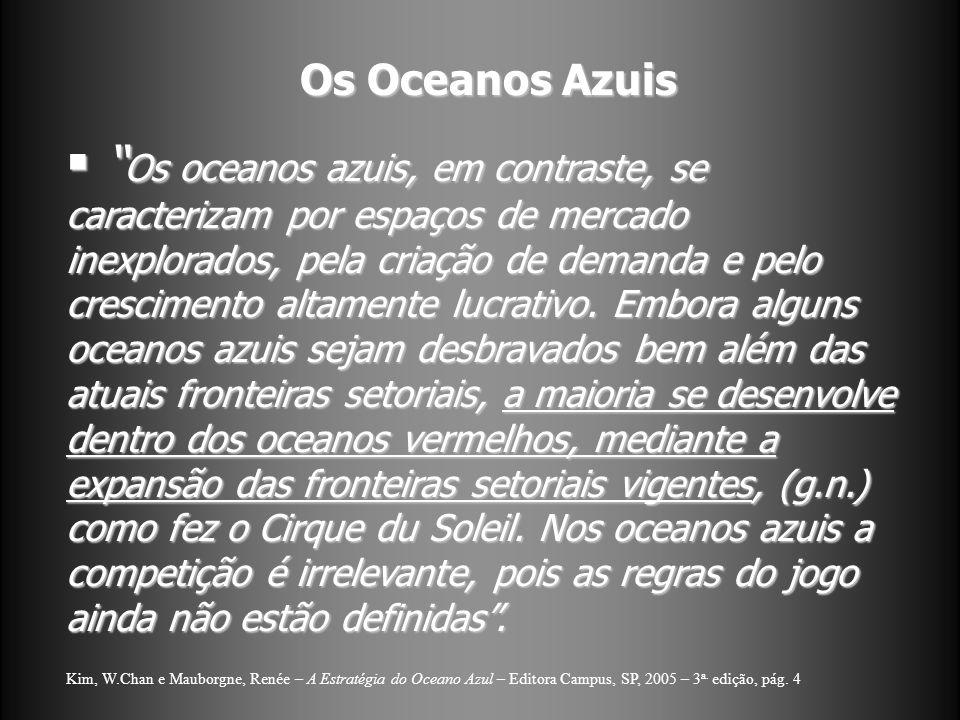 Os Oceanos Azuis Os oceanos azuis, em contraste, se caracterizam por espaços de mercado inexplorados, pela criação de demanda e pelo crescimento altamente lucrativo.