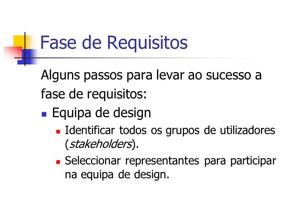 Fase de Requisitos Alguns passos para levar ao sucesso a fase de requisitos: Equipa de design Identificar todos os grupos de utilizadores (stakeholder