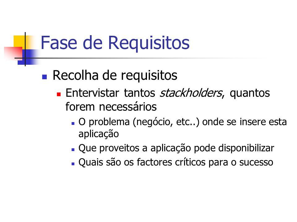 Fase de Requisitos Recolha de requisitos Entervistar tantos stackholders, quantos forem necessários O problema (negócio, etc..) onde se insere esta ap