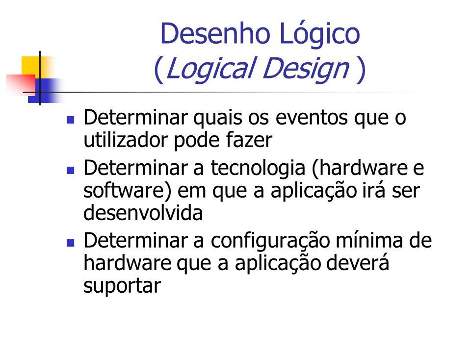 Desenho Lógico (Logical Design ) Determinar quais os eventos que o utilizador pode fazer Determinar a tecnologia (hardware e software) em que a aplica