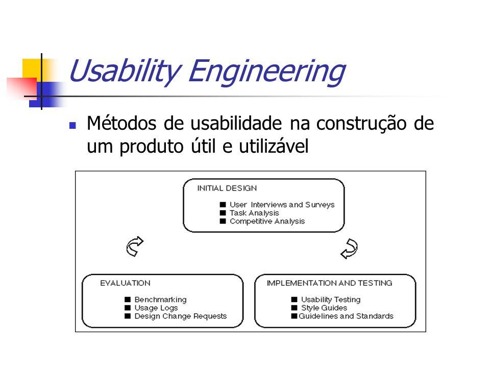 Usability Engineering Métodos de usabilidade na construção de um produto útil e utilizável