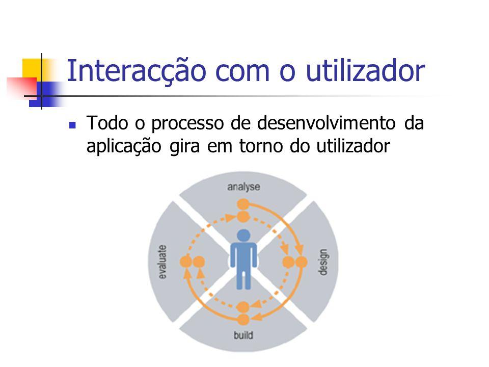 Interacção com o utilizador Todo o processo de desenvolvimento da aplicação gira em torno do utilizador