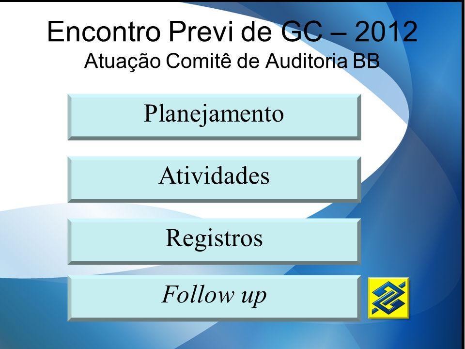 Encontro Previ de GC – 2012 Atuação Comitê de Auditoria BB Planejamento Atividades Registros Follow up