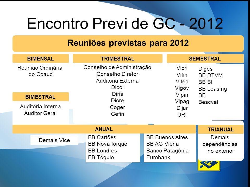 Encontro Previ de GC - 2012 Reuniões previstas para 2012 Reunião Ordinária do Coaud Conselho de Administração Conselho Diretor Auditoria Externa Dicoi