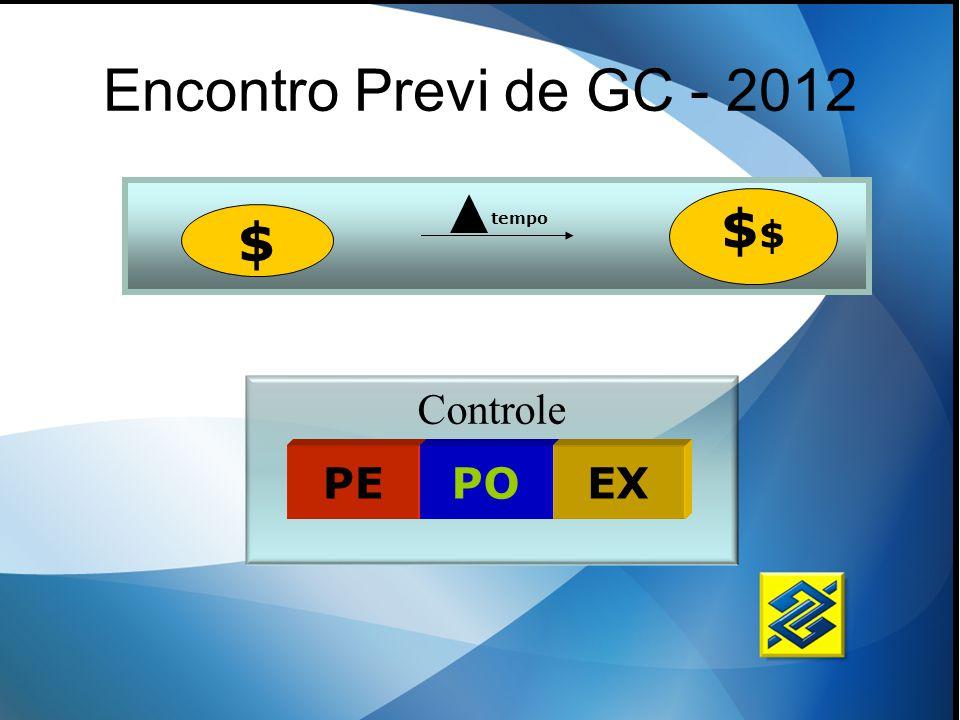 Controle PEPOEX $ $ tempo Encontro Previ de GC - 2012